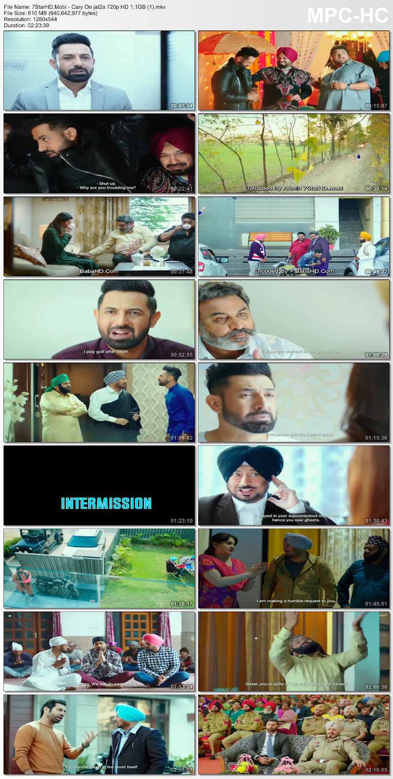 Carry on Jatta 2 (2018) Punjabi 600MB HDRip 720p HEVC x265 ESubs 2