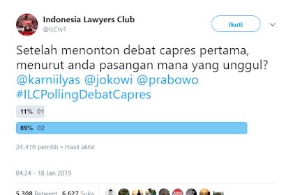 Survei Twitter ILC, Debat Capres Pertama Paslon No 02 Menang Telak