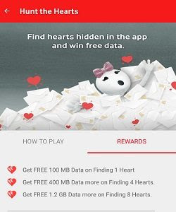 Vodafone Free Data offer