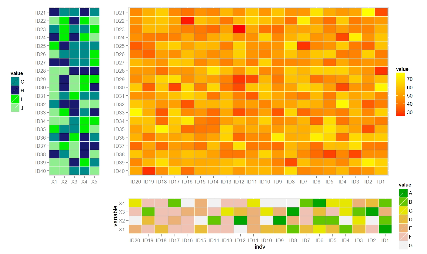 R Graph Gallery Rg73 Triple Three Heatmap Plot One