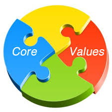 #Core Values #Success in all walks of live #Self improvement tips