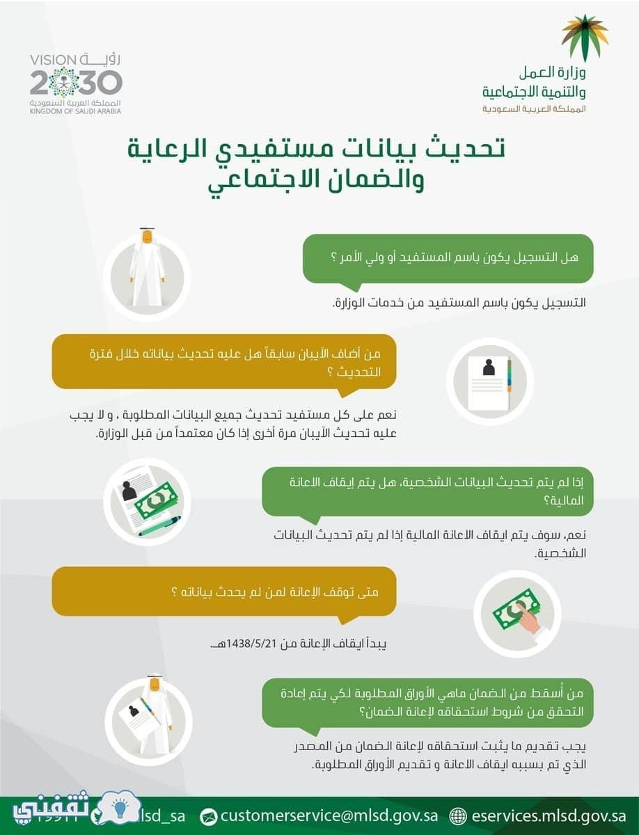 الشؤون الاجتماعيه استعلام - Arabic News Collections