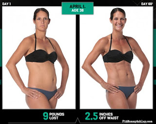 core de force, transformation, results, beachbody, fitness, workout, abs, strength, ashley roberts