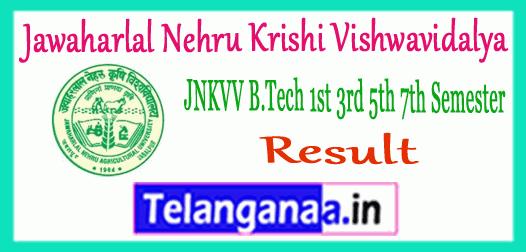 JNKVV Jawaharlal Nehru Krishi Vishwavidalya B.Sc B.Tech M.Sc M.Tech 1st 3rd 7th Semester Result