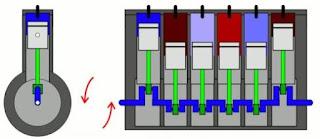 diesel engine compression ratio
