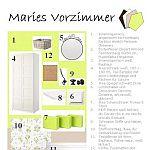 http://vontagzutag-mariesblog.blogspot.co.at/2017/02/vorzimmer-und-eingangsbereich.html