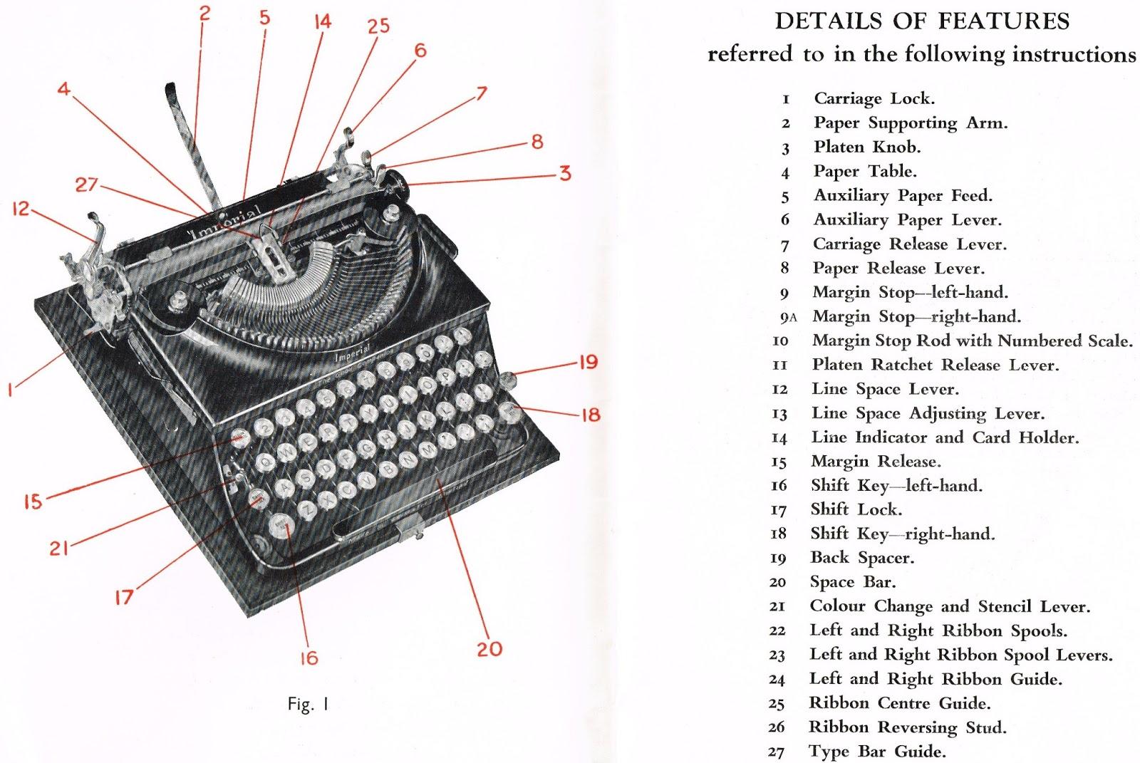 Manual Typewriter Diagram Access Industries Porch Lift Wiring Oz Imperial Portable Typewriters Good Companalia