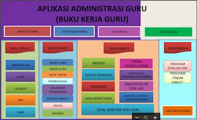 Aplikasi Buku Kerja Guru SD, SMP, SMA Kurikulum 2013