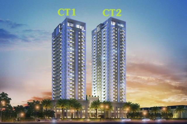 ICID Complex dự kiến sẽ bàn giao nhà vào quý II/2019