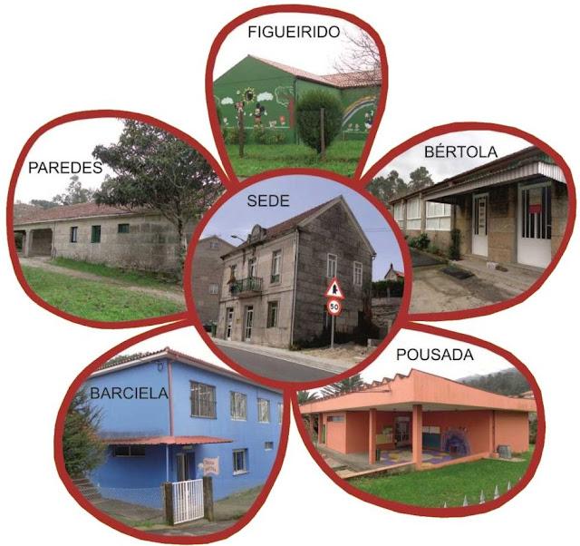 colegios clásicos antiguos rurales Galicia