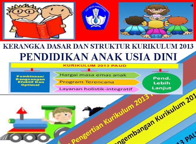 Struktur Kurikulum 2013 Pendidikan Anak Usia Dini (PAUD)