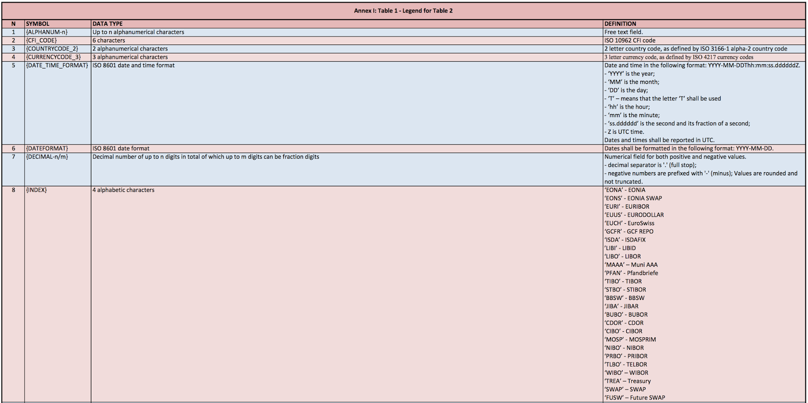 Management consultant toolkit table 1 of annex i spiritdancerdesigns Gallery