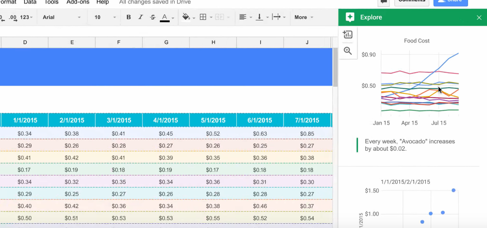 Why Barcode Scanner with Google Sheets is better than Excel