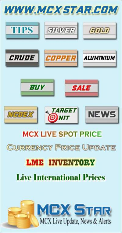 Live Charts UK - Copper Price Live Chart