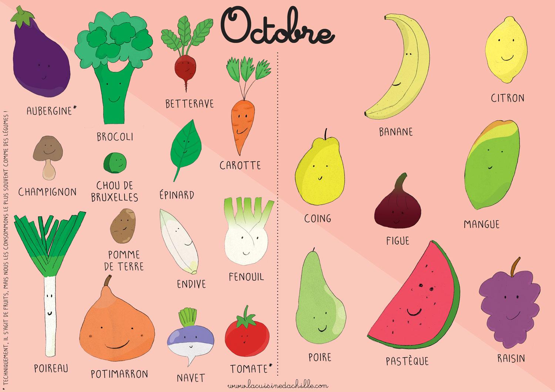 99ee1205cc3 calendrier fruits et légumes Octobre - La Cuisine d Achille ...