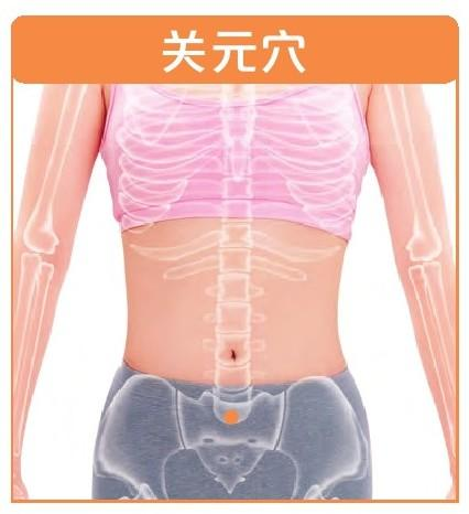 肝硬化怎麼辦?找到4個穴位,每天只用幾秒,就能幫肝臟擺脫炎症(胸悶脅痛、便秘)
