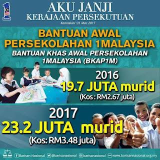Mahathir Rasa Terhina Kerana Orang Mengatakan Dia Hanya Mempunyai RM1 Billion!