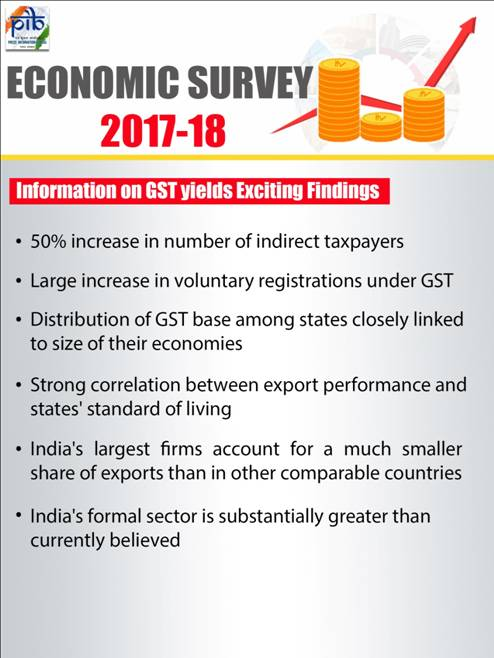 Economic Survey 2017-18 India
