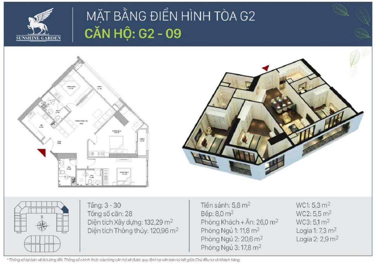 Thiết kế loại căn hộ 03 phòng ngủ (loại 1)