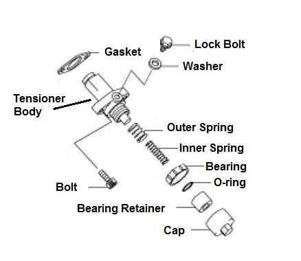 Tear it up, fix it, repeat: Kawasaki Vulcan 1500/1600 ...  Kawasaki Vulcan Clic Wiring Diagram on