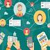 Use of Social Media Marketing in Digital Environment