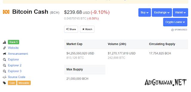 prediksi harga bch bitcoin cash 2019