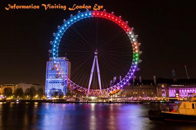Information Visiting London Eye
