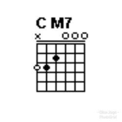 Chord gitar CM7