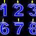 எண் கணிதம் என்றால் என்ன? எண் கணிதத்தை எவ்வாறு கணக்கிடுவது? எண்களின் அதிபதி யார் யார்?