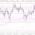 Análisis GBP/USD  en gráfico de 2 horas