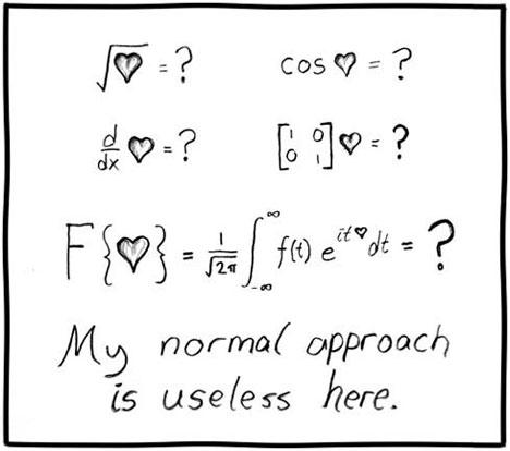 Rumus Fisika Tentang Cinta