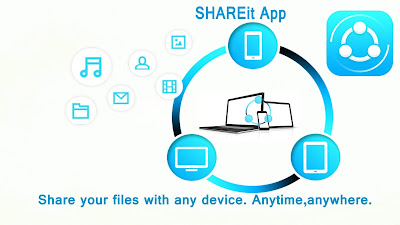 SHAREit Download App For Windows