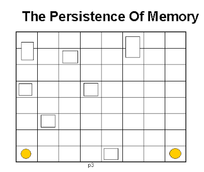 Logical Puzzles: The Persistence of Memory