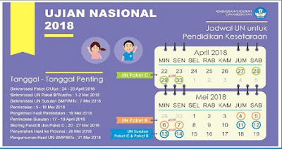 Ujian Nasional 2018 ( Jadwal UN Pendidikan Kesetaraan)