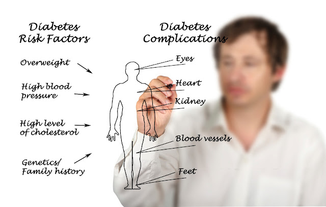 th edition of the International Diabetes Federation  Facts You Should Know About Diabetes!