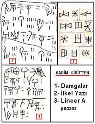 ilkel yazılı metinler