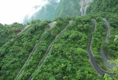Beautiful Places in Dehradun City