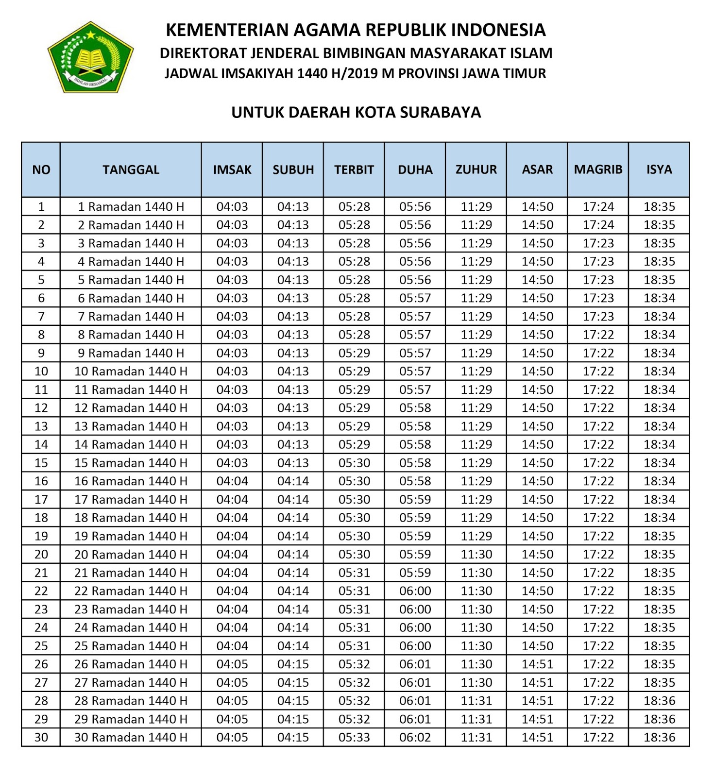 Jadwal Imsakiyah Bulan Puasa Ramadhan 1440 H/2019 M untuk ...