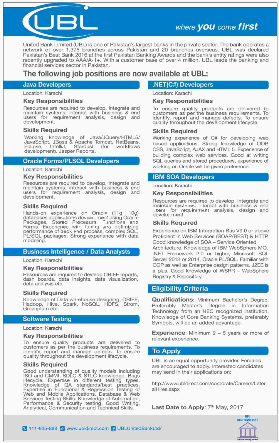Developer Jobs In United Bank Limited 25 Apr 2017