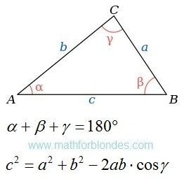 Triangle and the law of cosines. Mathematics For Blondes.