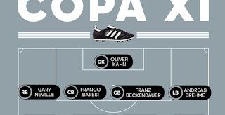 76b098d92fd Adidas Copa Mundial Squad Revealed - Footy Headlines