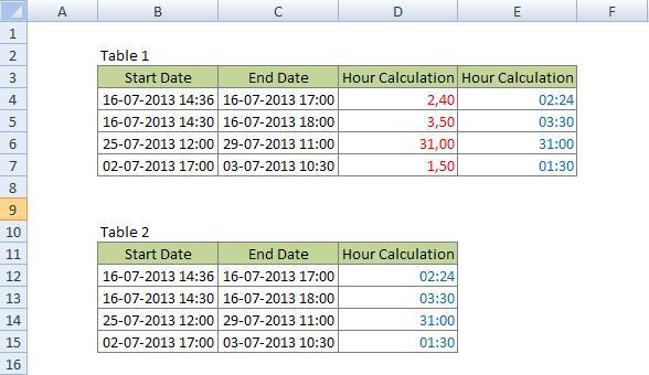calcular dias entre duas datas excel