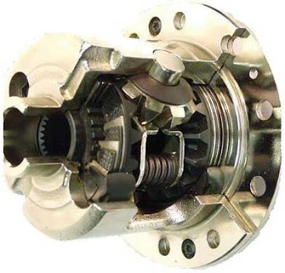 Sectional View Of Limited slip differential