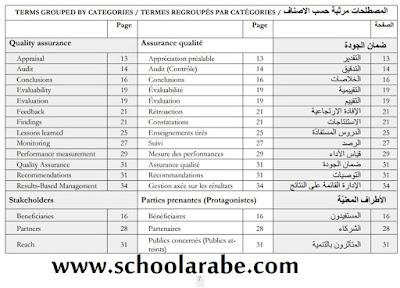 معجم المصطلحات الاساسية في الادارة مترجمة من الفرنسية الى العربية