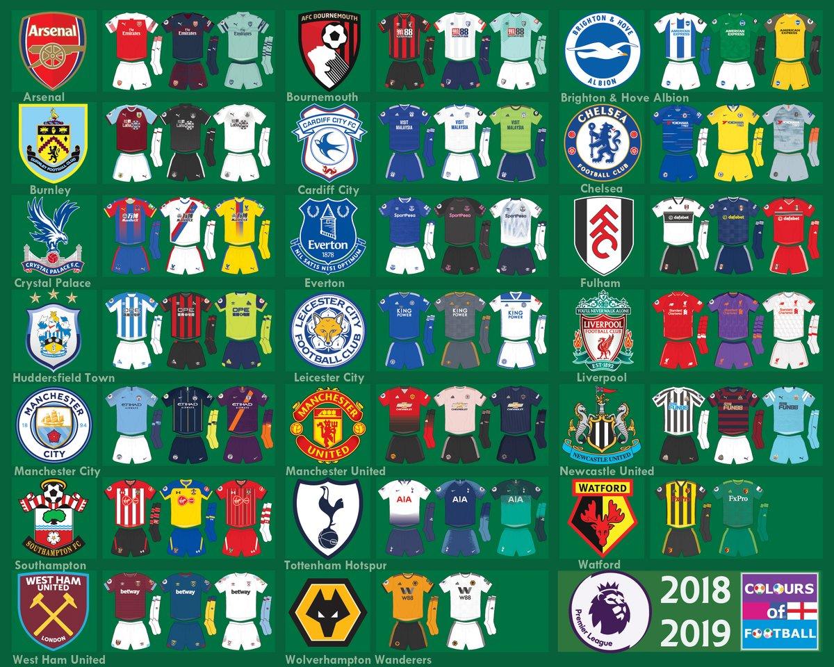 8d95daa219 Confira todas as camisas dos clubes do Campeonato Inglês 2018 19 ...