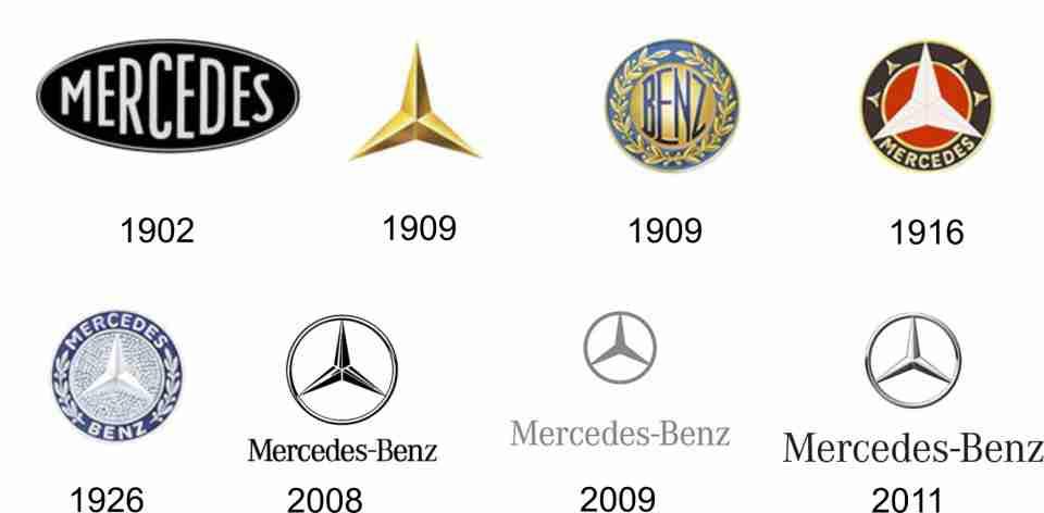 Mercedes Benz Luxury Car Logos Luxury Car Logos
