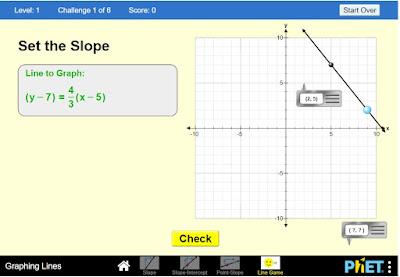 Media Pembelajaran Matematika: Gradien dan Persamaan Garis