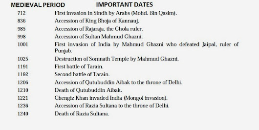 History important dates pdf indian in