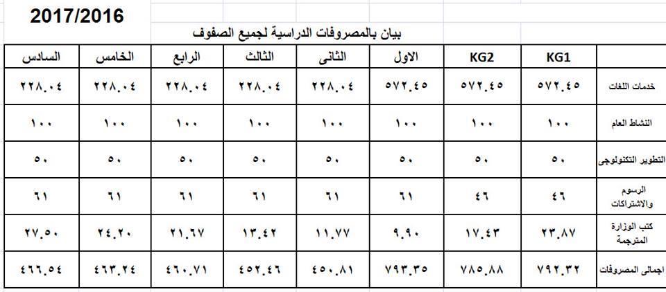 مصروفات مدارس الحكومية و اللغات من KG1 وحتي المرحلة الثانوية