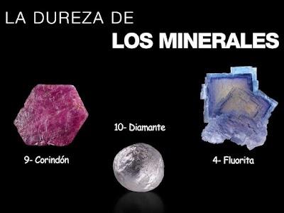 La Dureza de los Minerales
